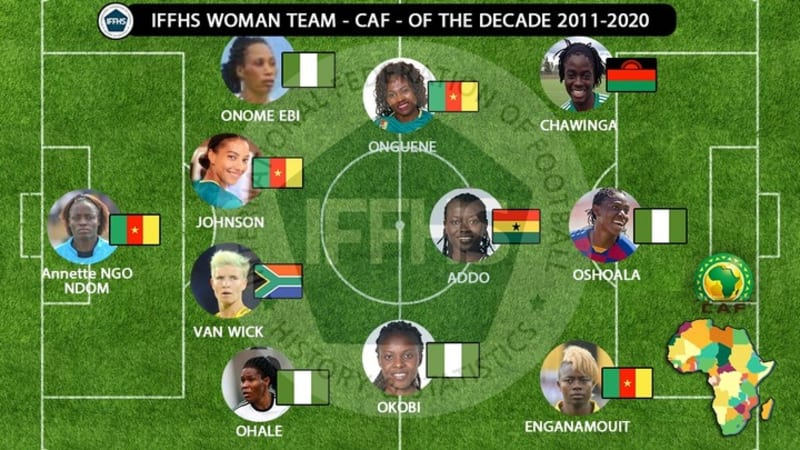4 Nigerians Listed In CAF, IFFHS African Women's Team Of The Decade