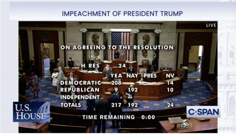 Donald Trump Impeached For The Second Time