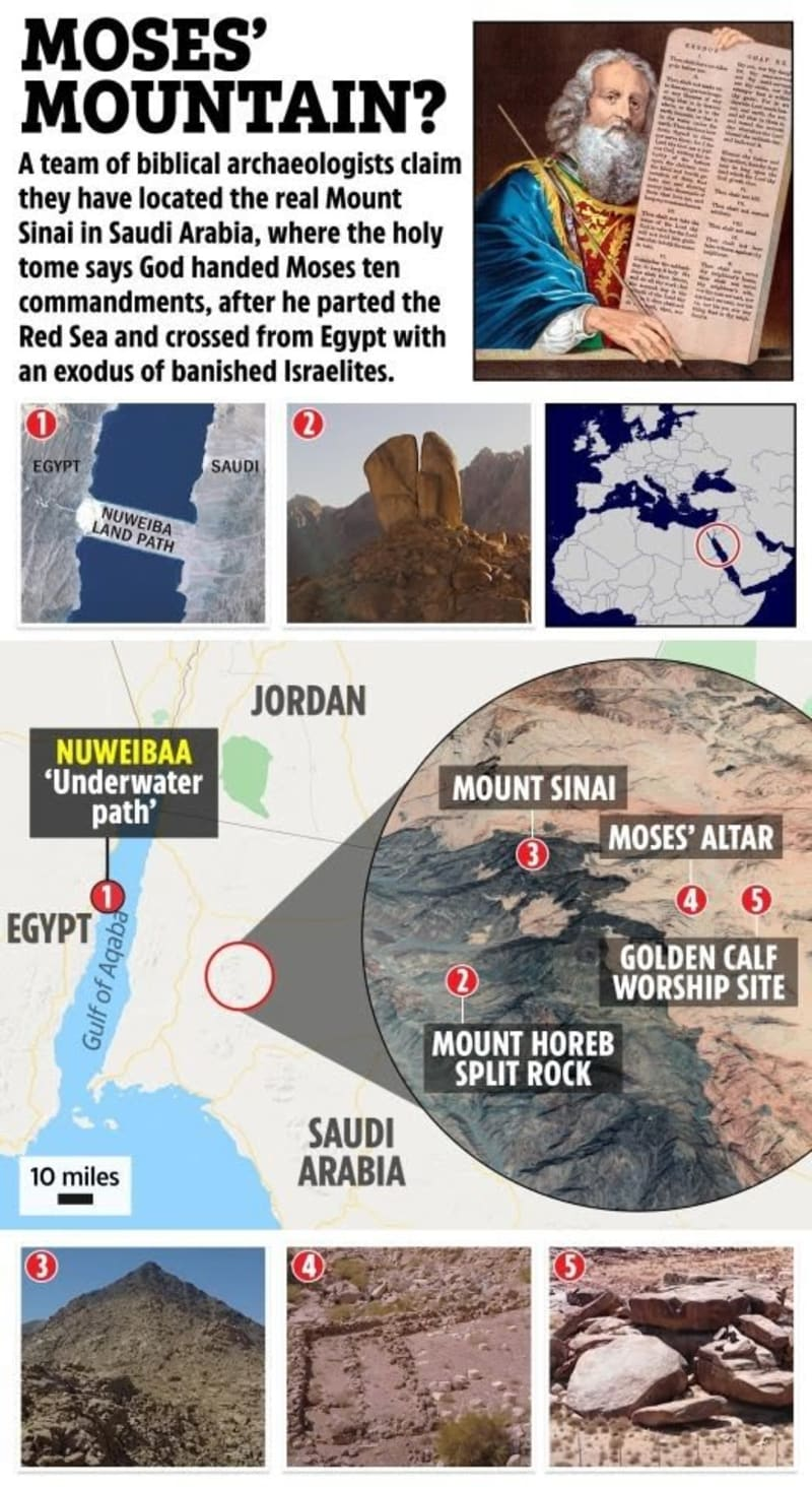 Archaeologists Find Mount Sinai Where God Handed Moses The 10 Commandments