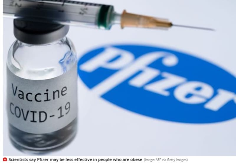 Pfizer's COVID-19 Vaccine May Not Work Well If You Are Obese