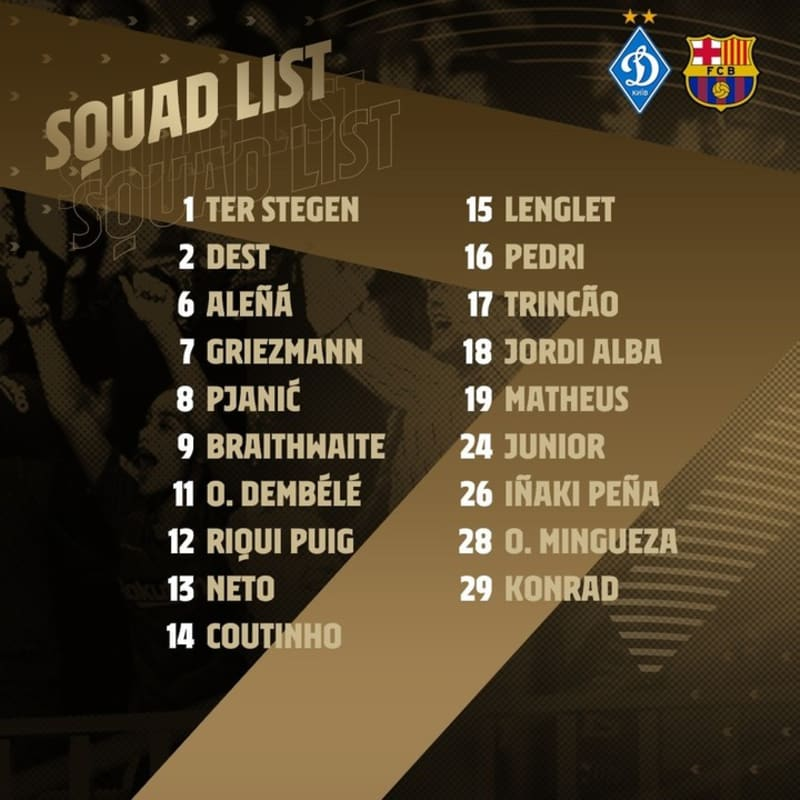 Messi Left Out Of Barcelona's 19-Man UCL Squad For Trip To Dynamo Kiev