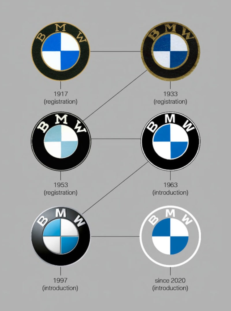 BMW Redesigns Its Iconic Logo