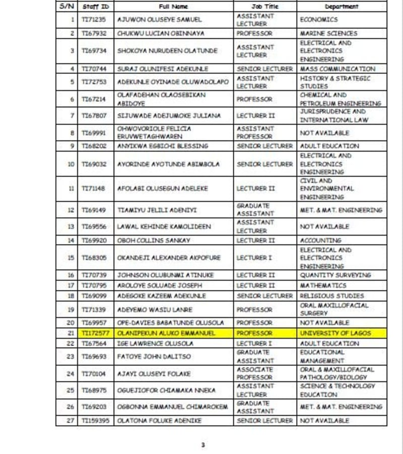 ASUU-UNILAG Sanctions 240 Lectures For Enrolling On IPPIS (Full List)