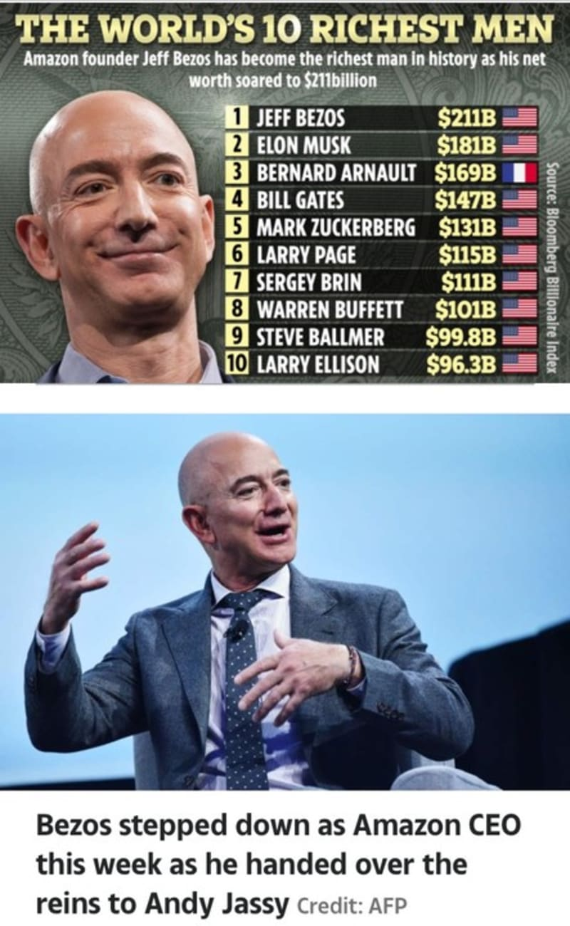 Jeff Bezos Becomes Richest Man In History With A Net Worth Of $211 Billion