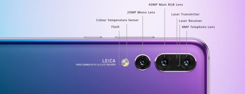 Benefits Of Triple Cameras And How They Work In Phones