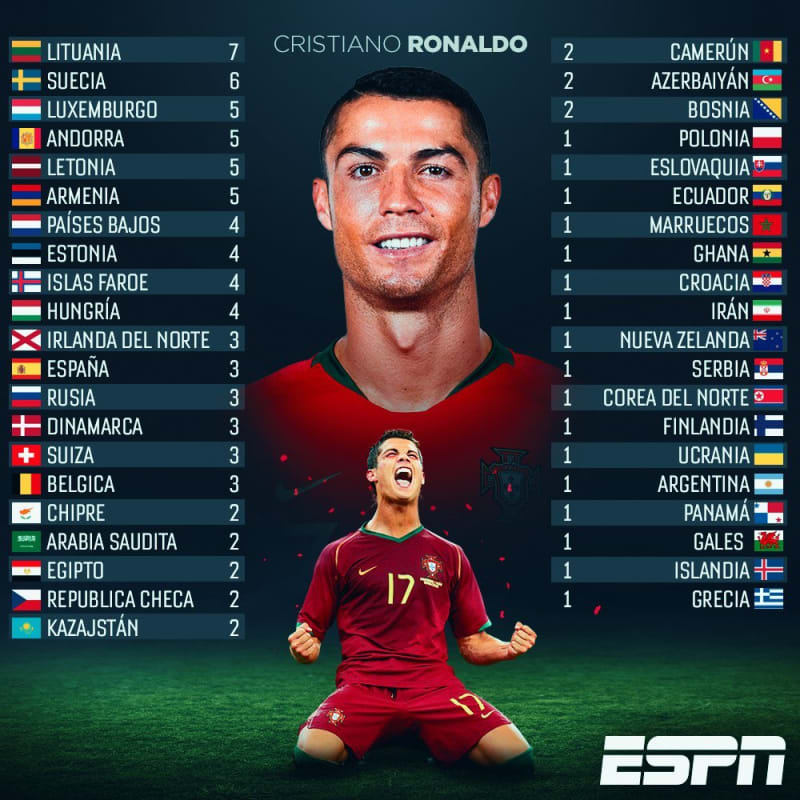 Ronaldo Scores 100th International Goal As Portugal Win Against Sweden