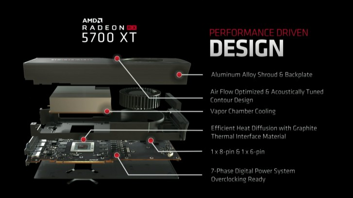 amd announces new radeon rx 5700 series graphics cards