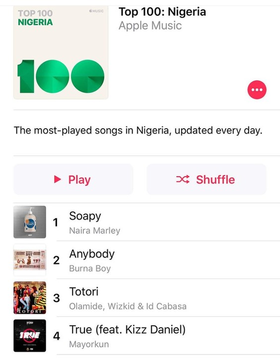 naira marley's 'soapy' ranked most played song in nigeria