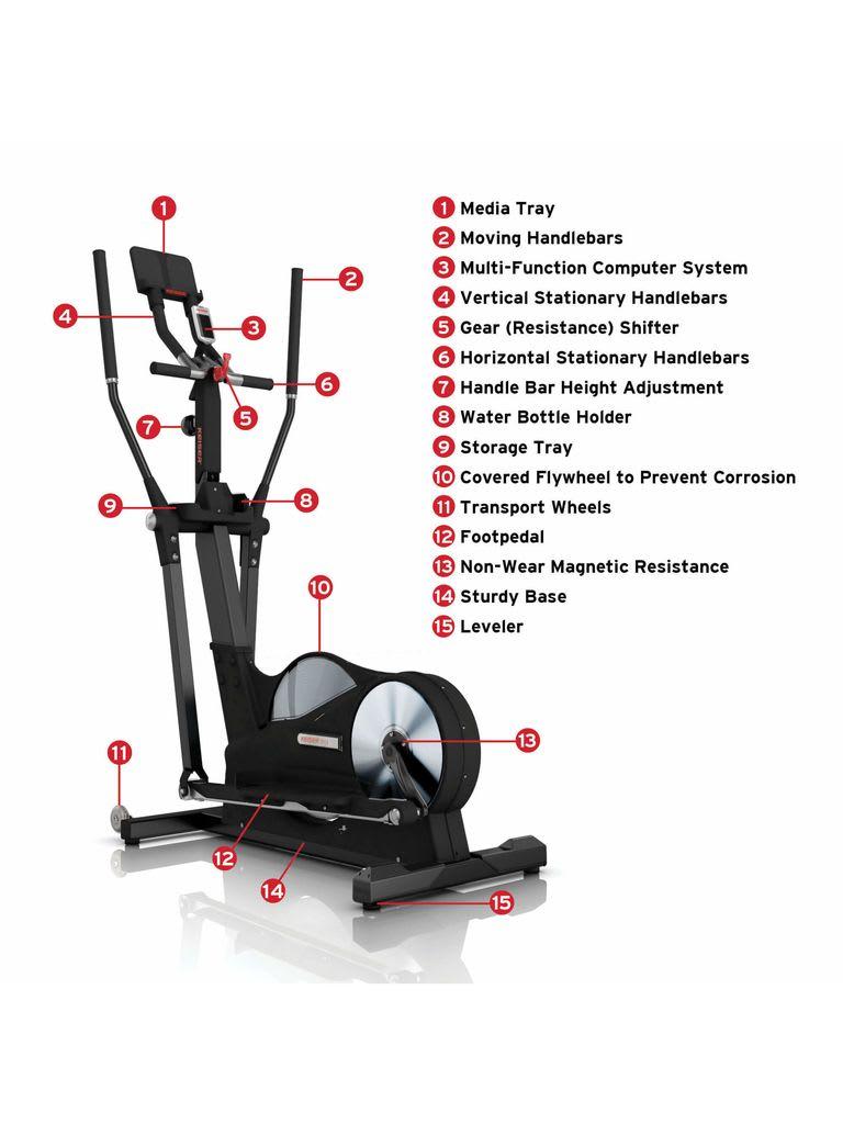 M5i Strider Elliptical Cross Trainer Machine