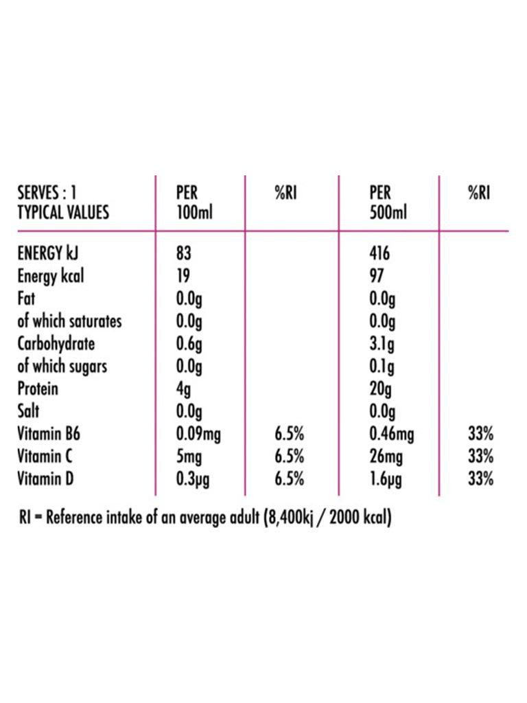 Sugar Free Protein & Vitamin Water 500 ml