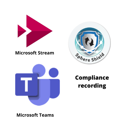 SphereShield compliance recording and analysis for Microsoft Teams