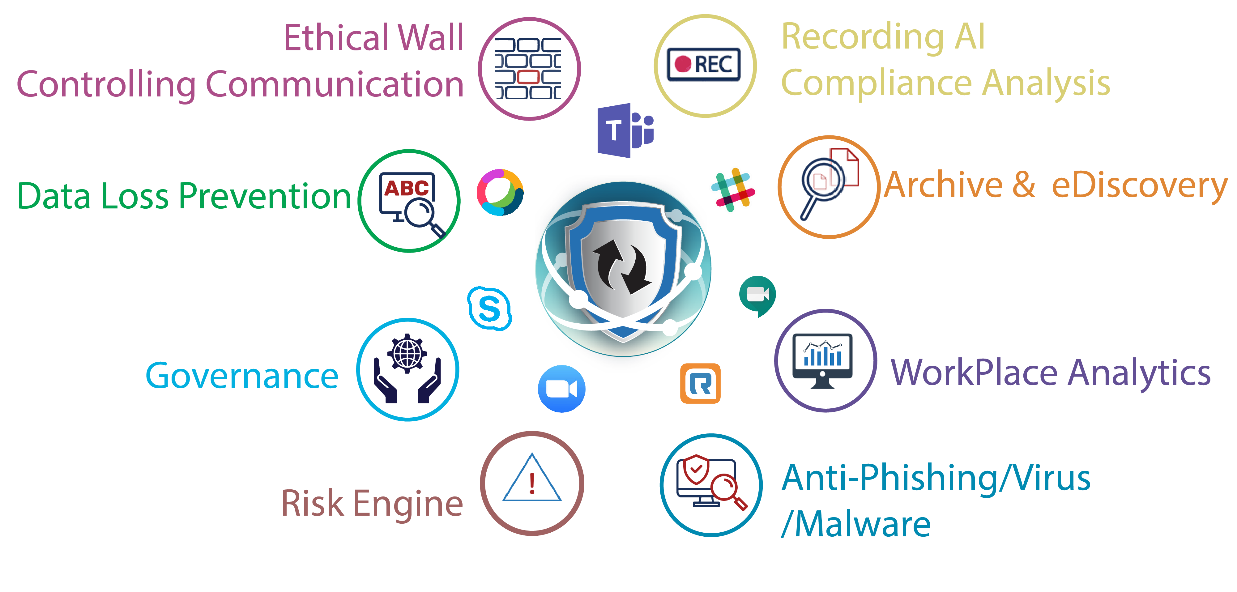 About AGAT Software