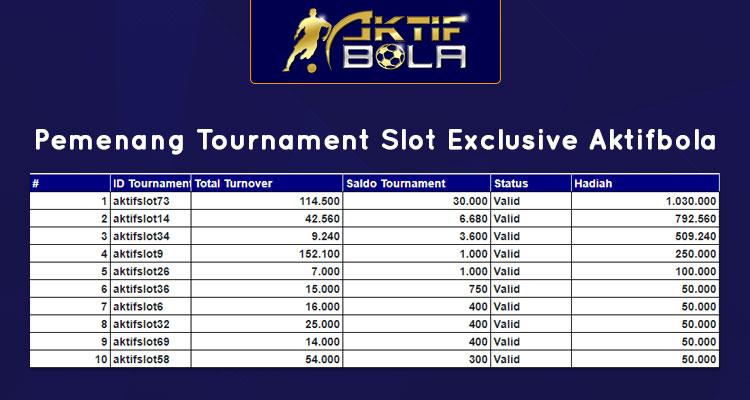 Pemenang Tournament Slot Exclusive Aktifbola