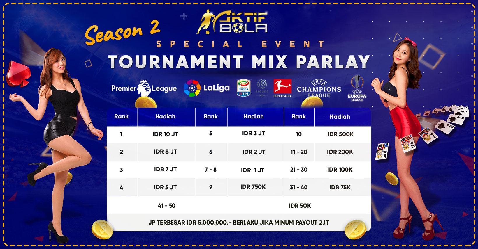 Tournament Mix Parlay Aktifbola
