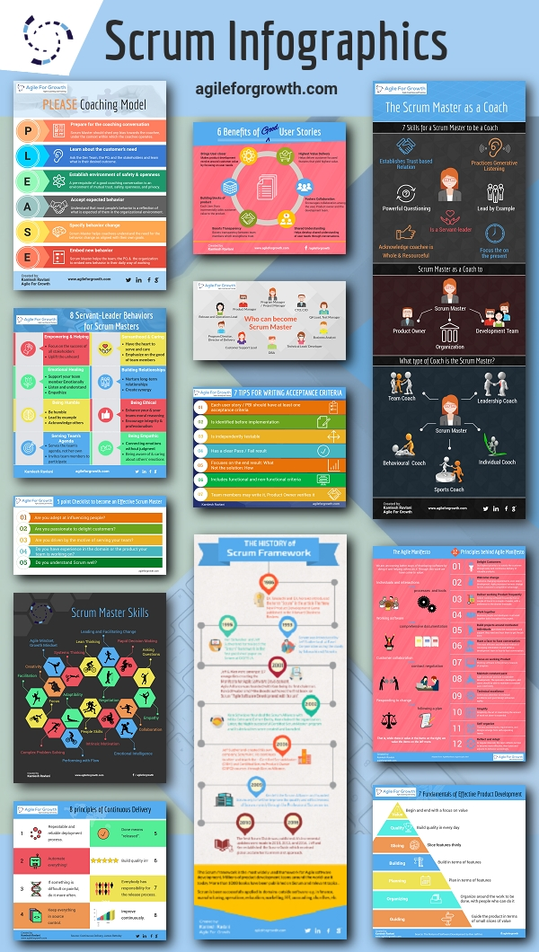 Agile, Scrum Infographics Images