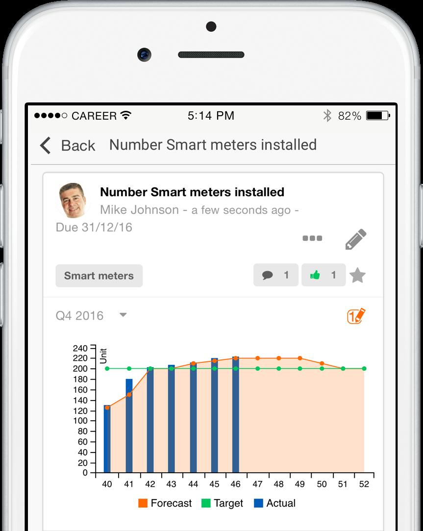 Smart meter installation individual goal image