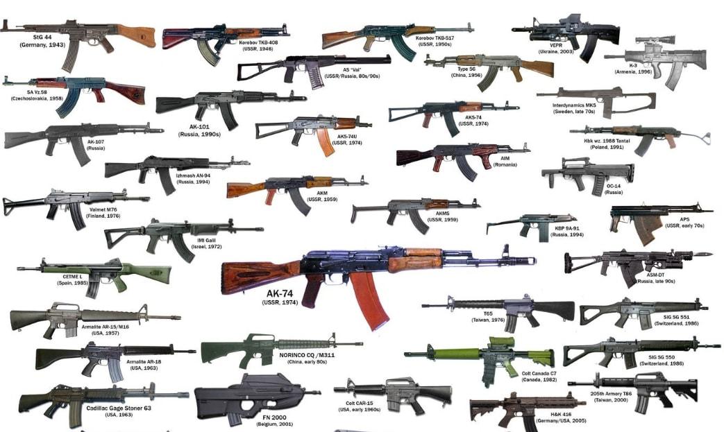 Автомат по почте. Как Россия продолжает закупать оружие и технологии в обход санкций