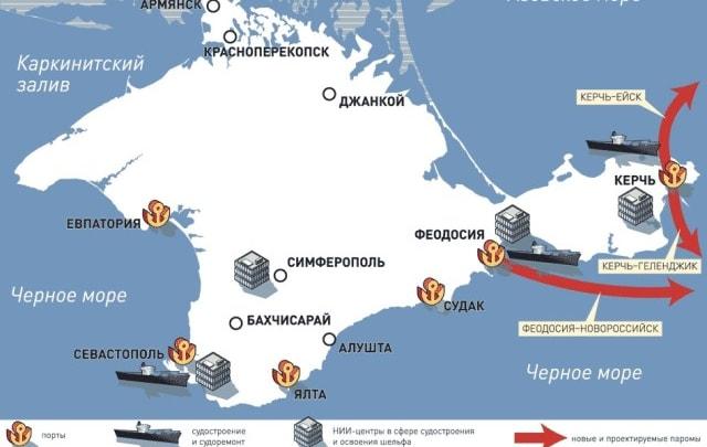 Путин использует порты Крыма для наркотрафика