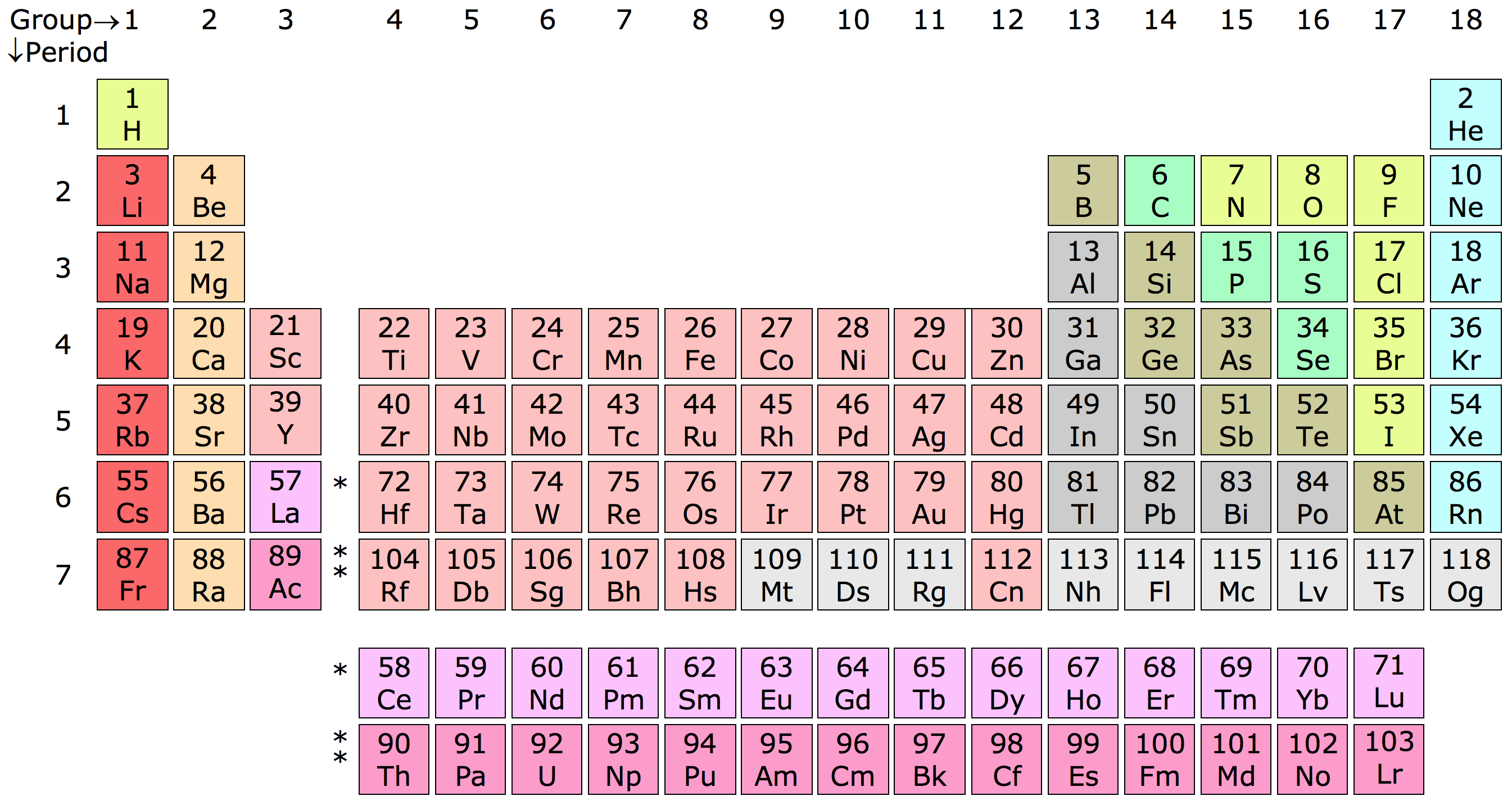 67 periodic table gallery periodic table images holmium periodic table gamestrikefo Gallery