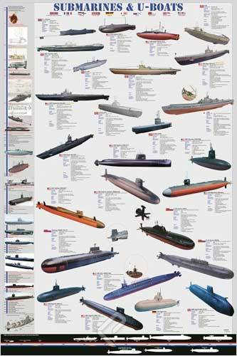 Submarines & U-Boats Poster