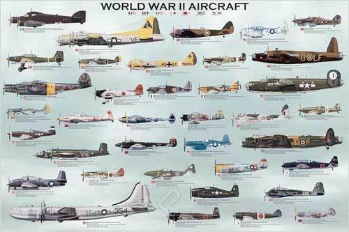 World War II Aircraft Poster