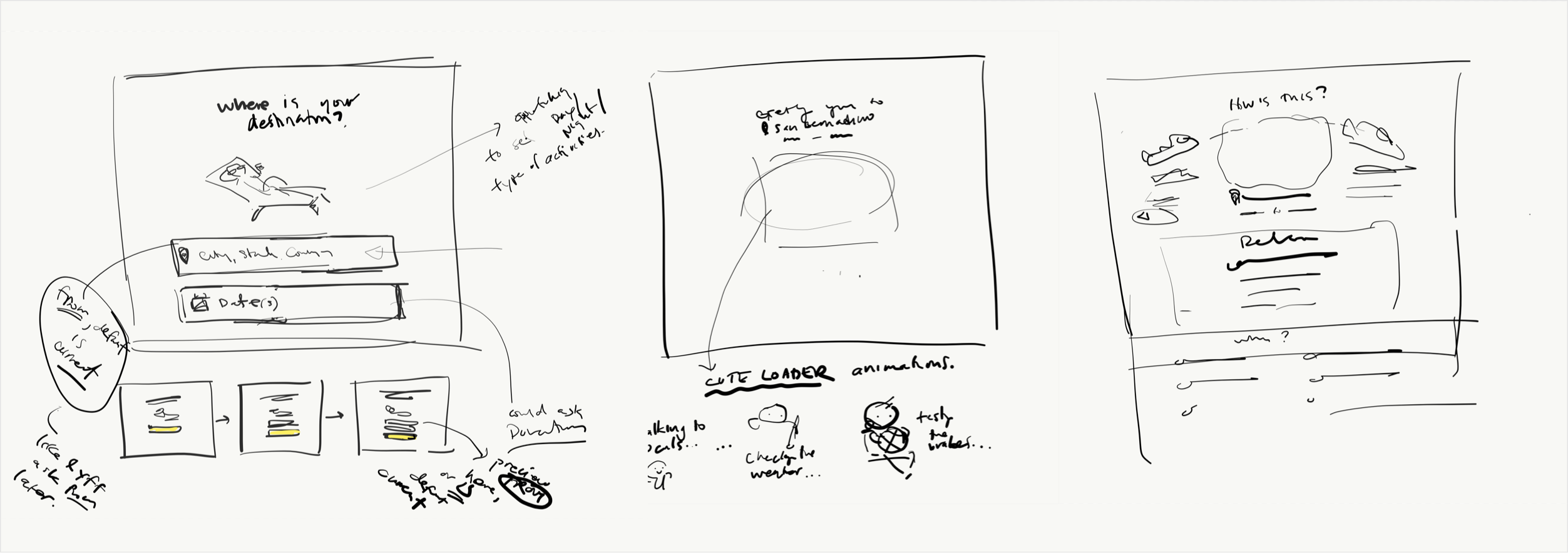 Sketches of the three app screens: Input UI, Loading, and Results.