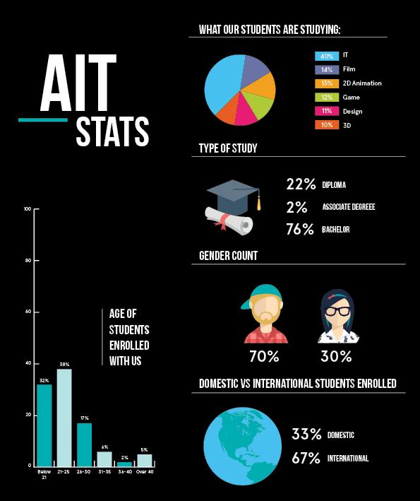 infographic_students
