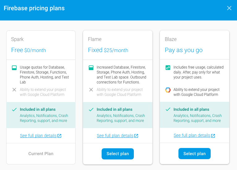 Firebase Plans