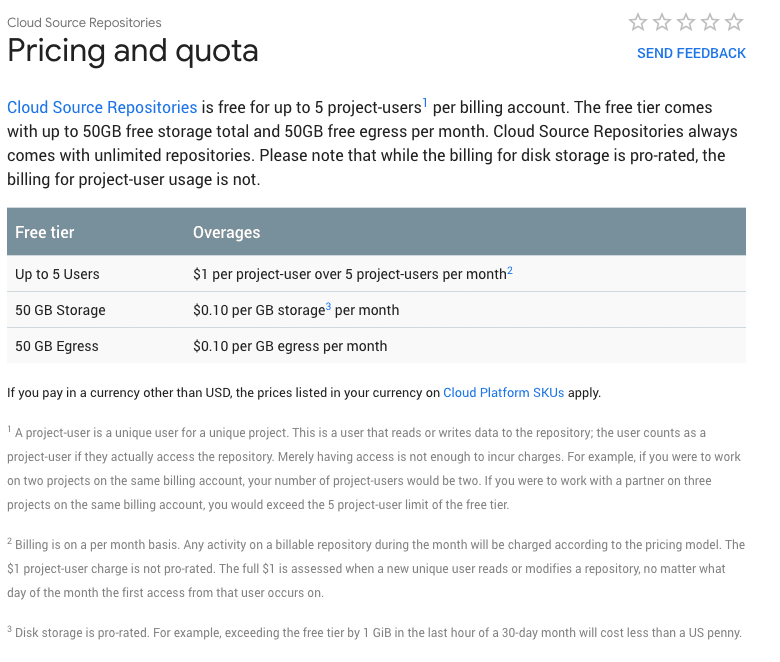 Google Cloud Repositories Pricing