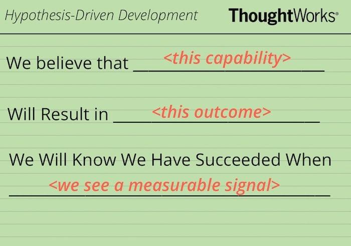 Hypothesis driven development