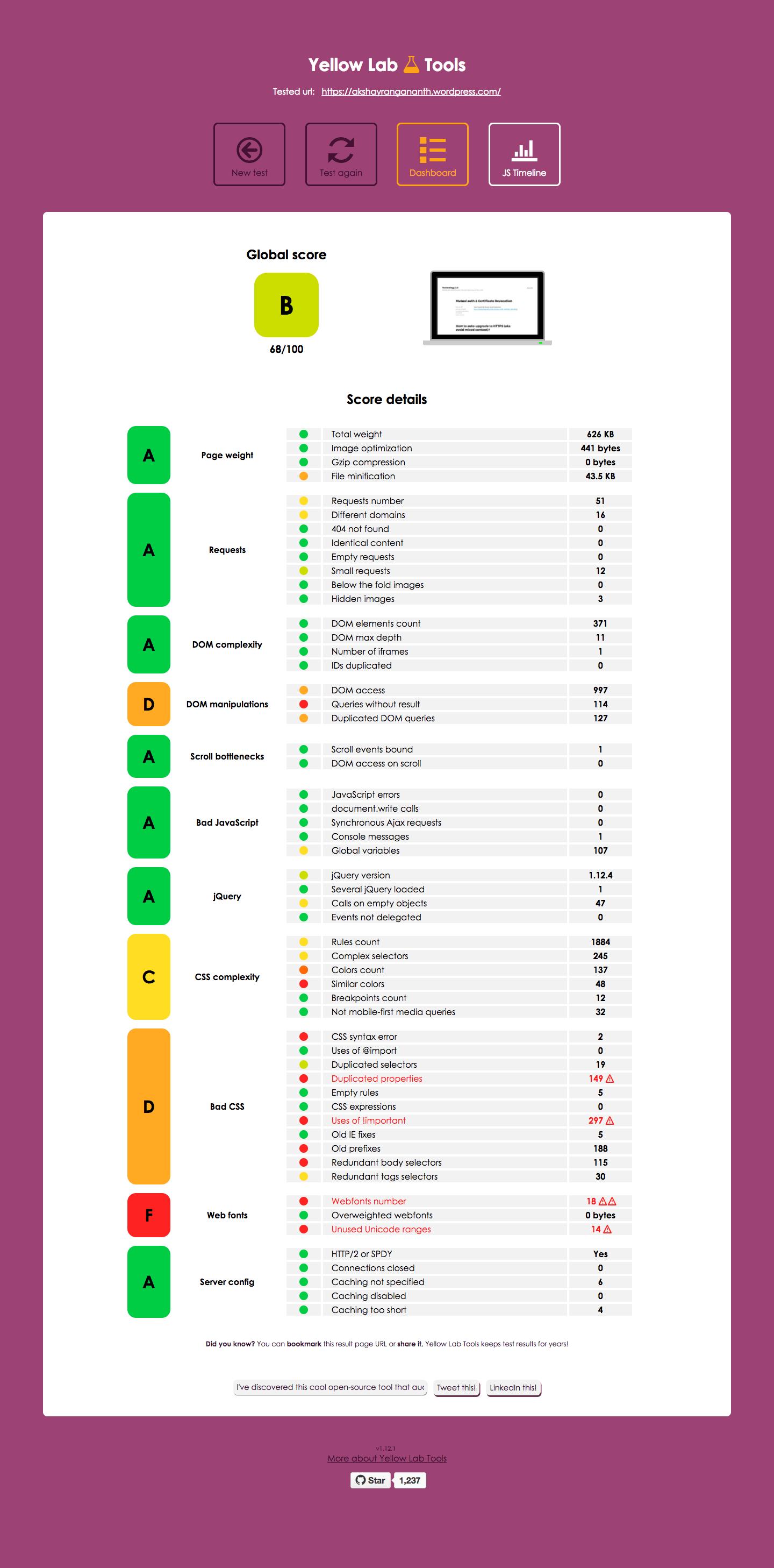 Wordpress.com yellow lab report