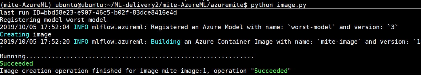 Creando la imagen de Docker