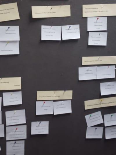 Brainstorming bei der Junior-Akademie zum Thema Finanzbuchhaltung und Einkauf