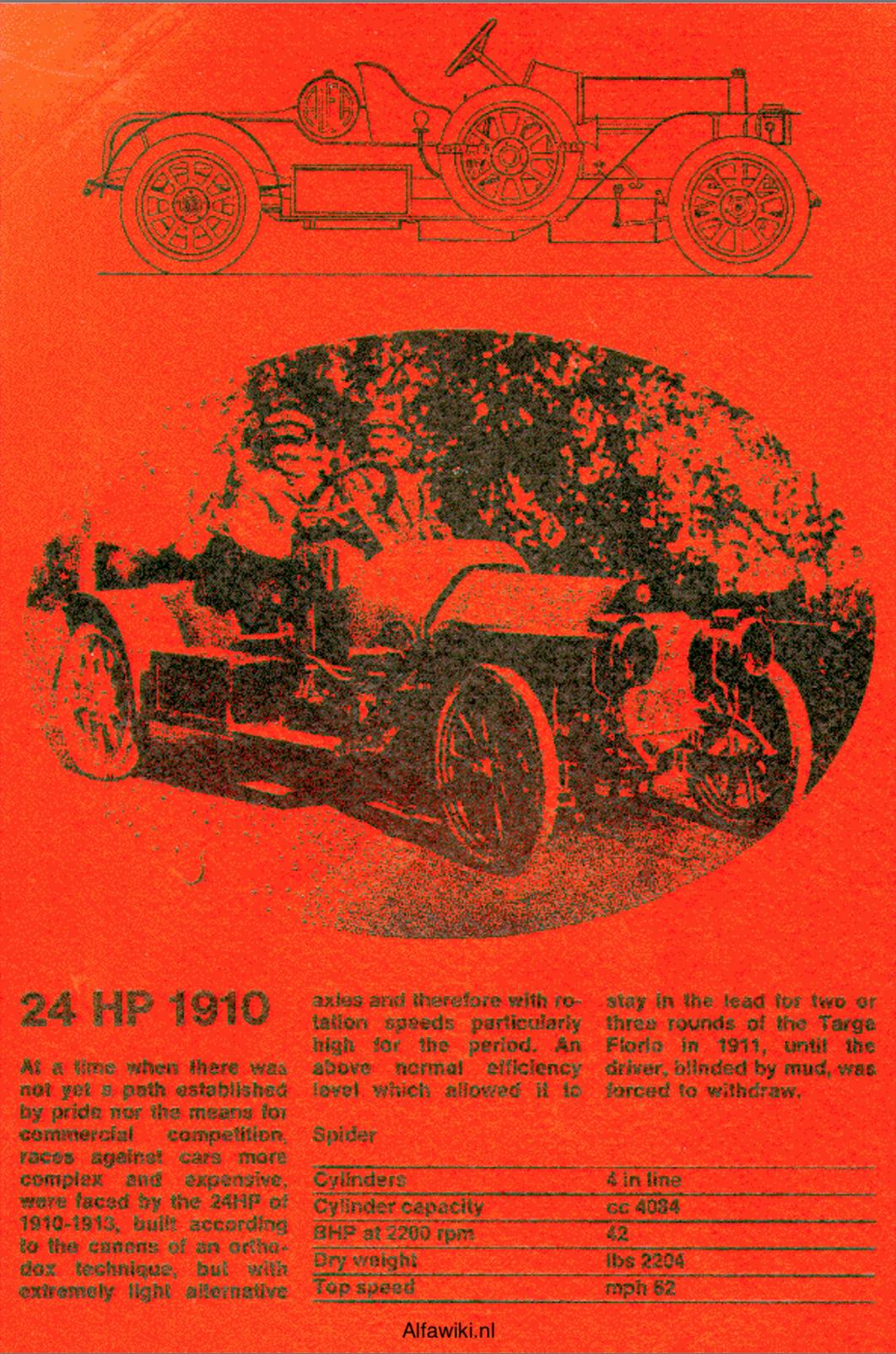 Alfa Romeo 24HP flyer