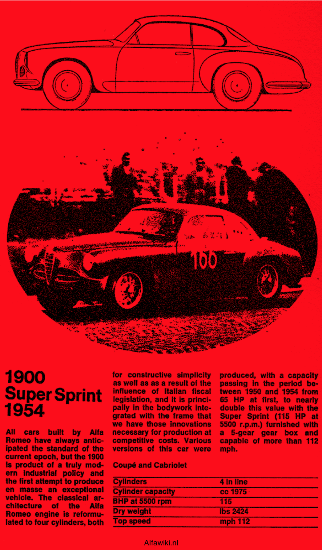 Alfa Romeo 1900 Super Sprint flyer