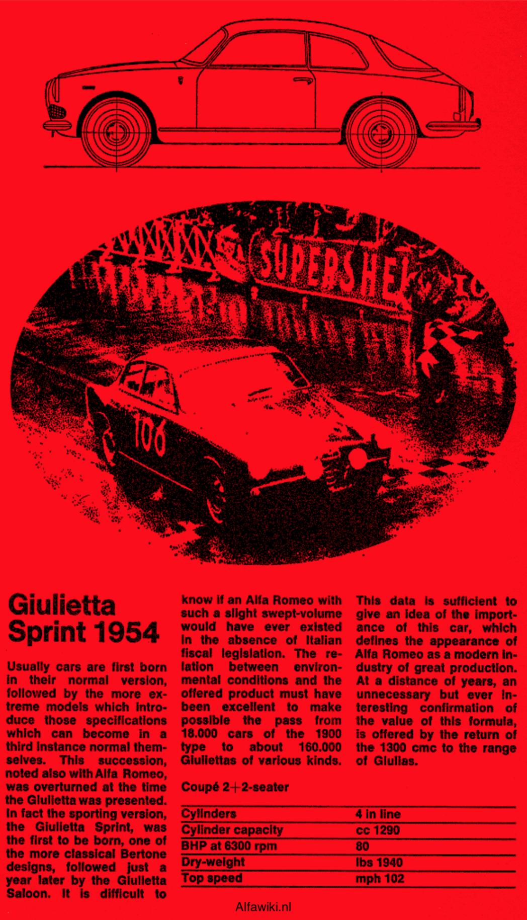 Alfa Romeo Giulietta Sprint flyer