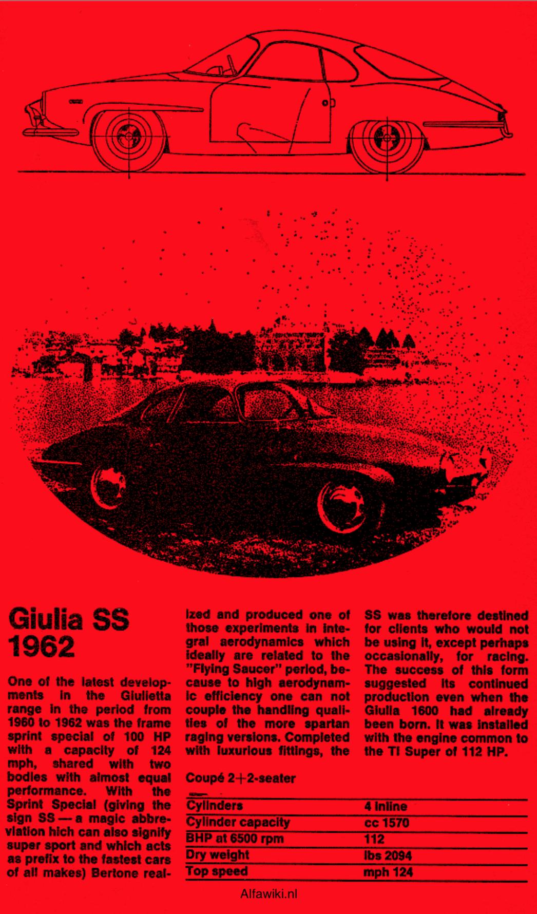 Alfa Romeo Giulia SS flyer