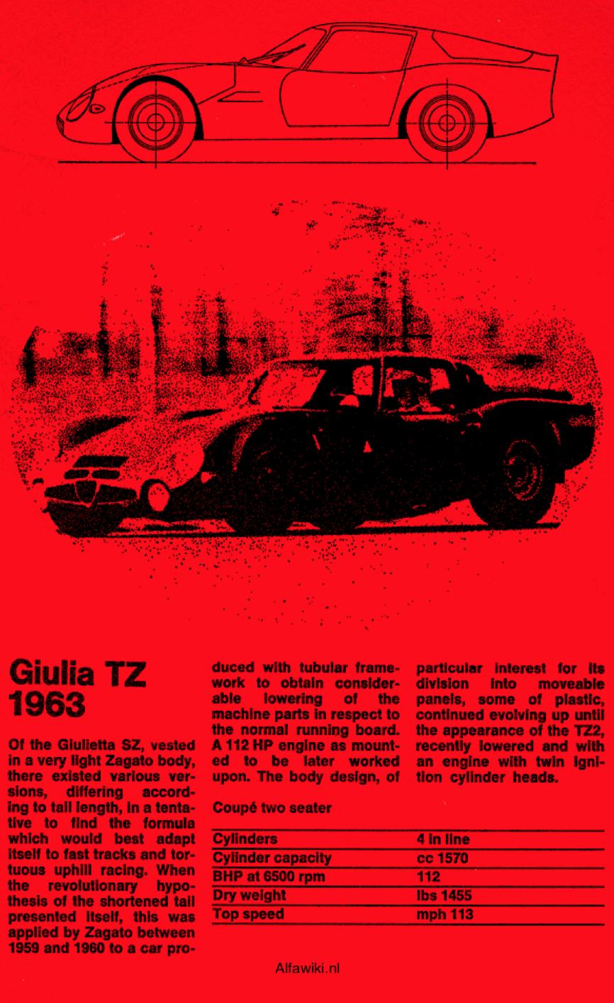 Alfa Romeo Giulia TZ flyer