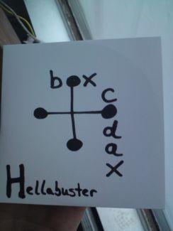 Box Codax pictures