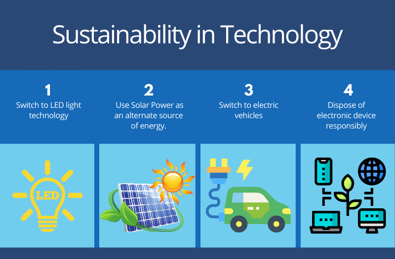 Sustainability in Technology