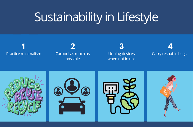 Sustainablility in Lifestyle