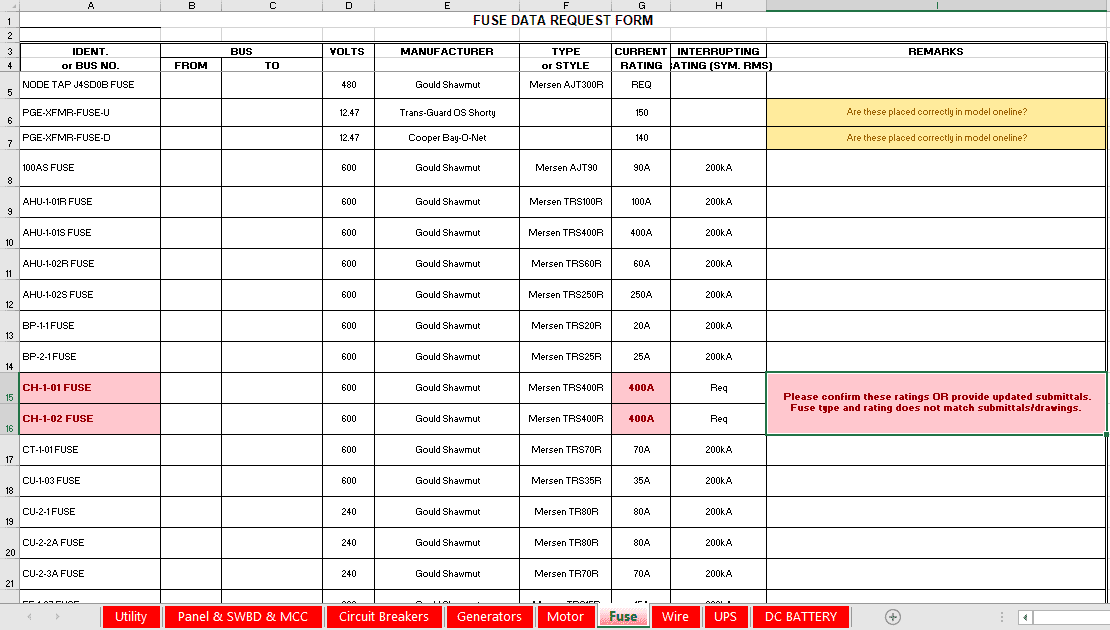 Fuse Data Request Form