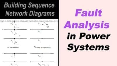 Fault-Analysis-in-Power-Systems
