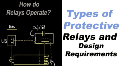 Introduction-to-Relays