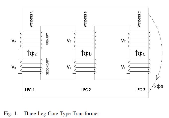 Three leg core type transformer