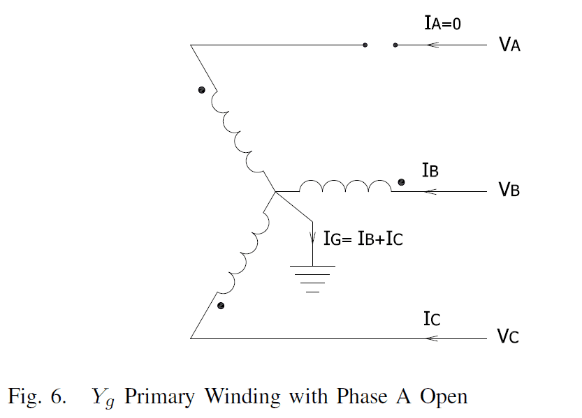 Yg Primary Winding with Phase A open