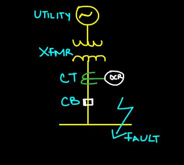 short-circuit current
