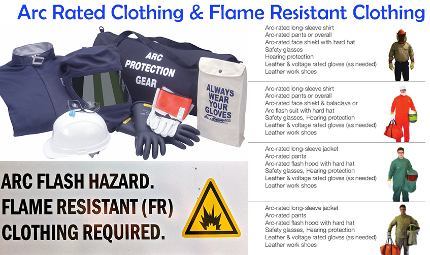 Arc Rated and Flame Resistant Clothing