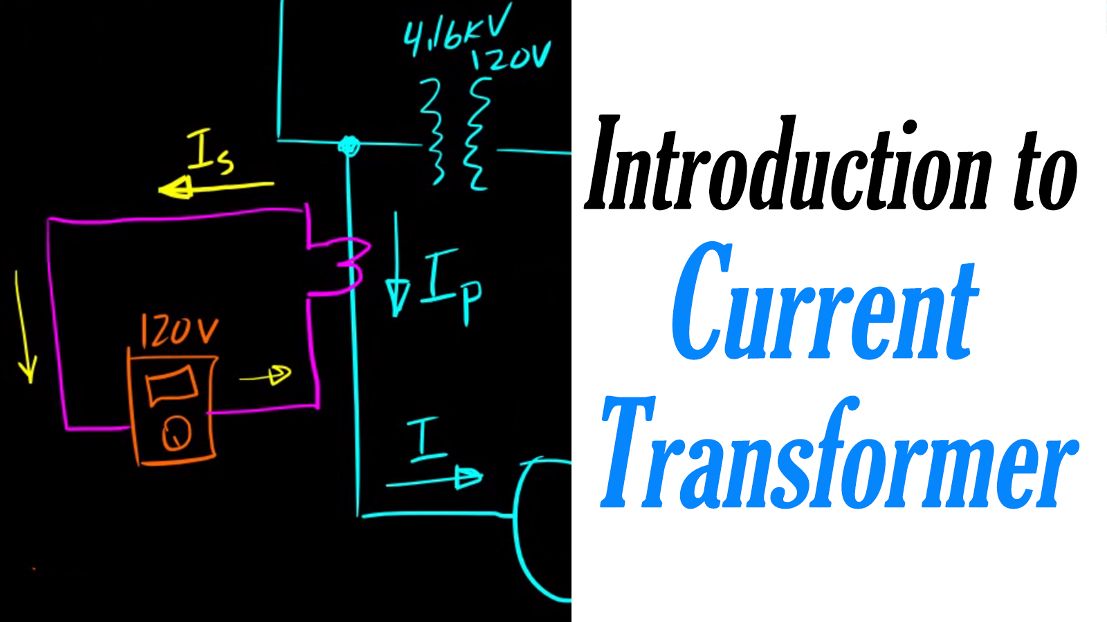 Introduction to Current Transformer