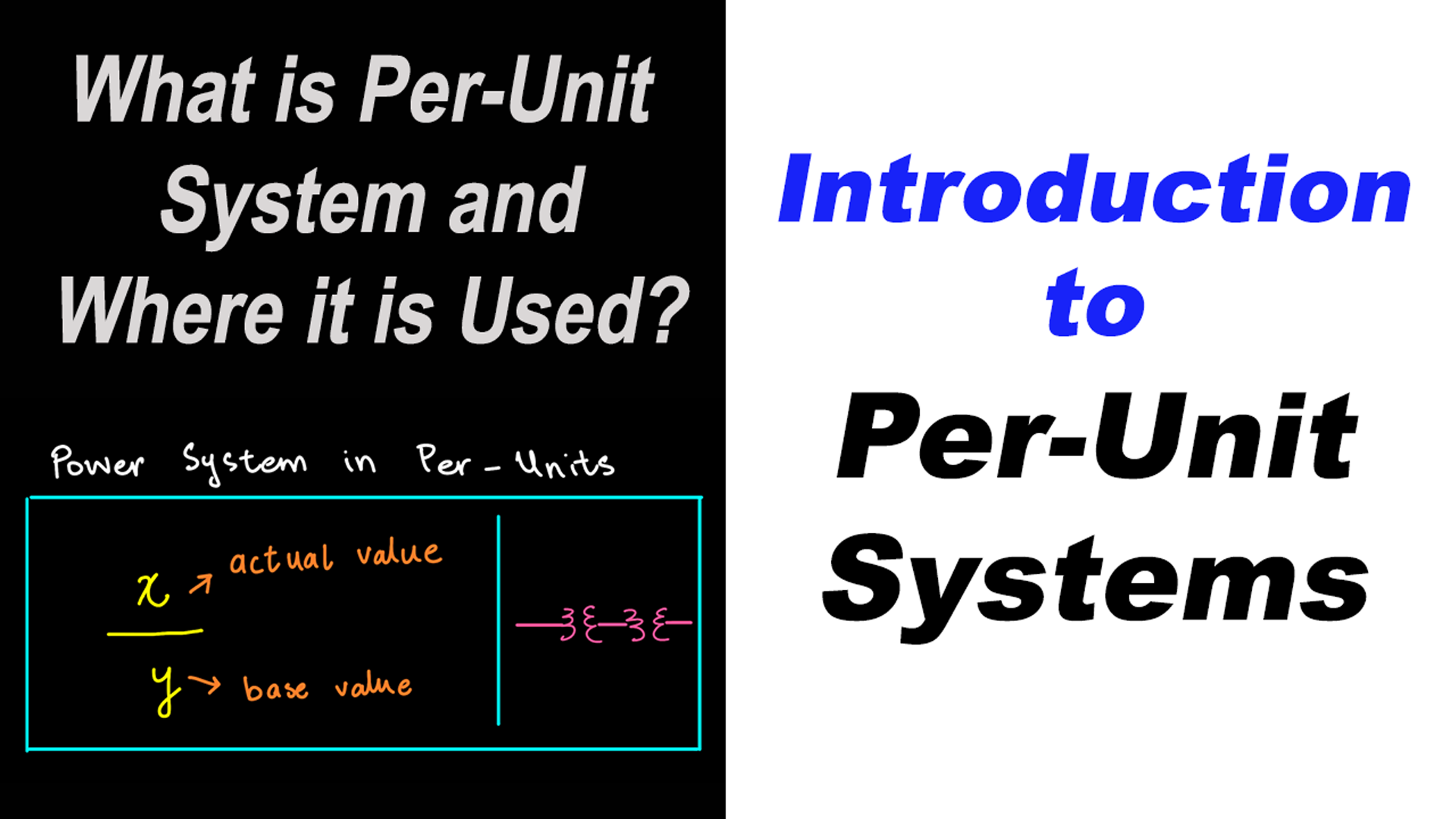 Introduction to Per Unit Systems
